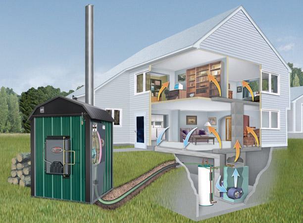 Centrala Termica Pe Lemne Casa și Grădina