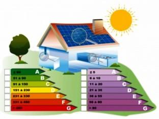 sisteme de încălzire electrice (1)